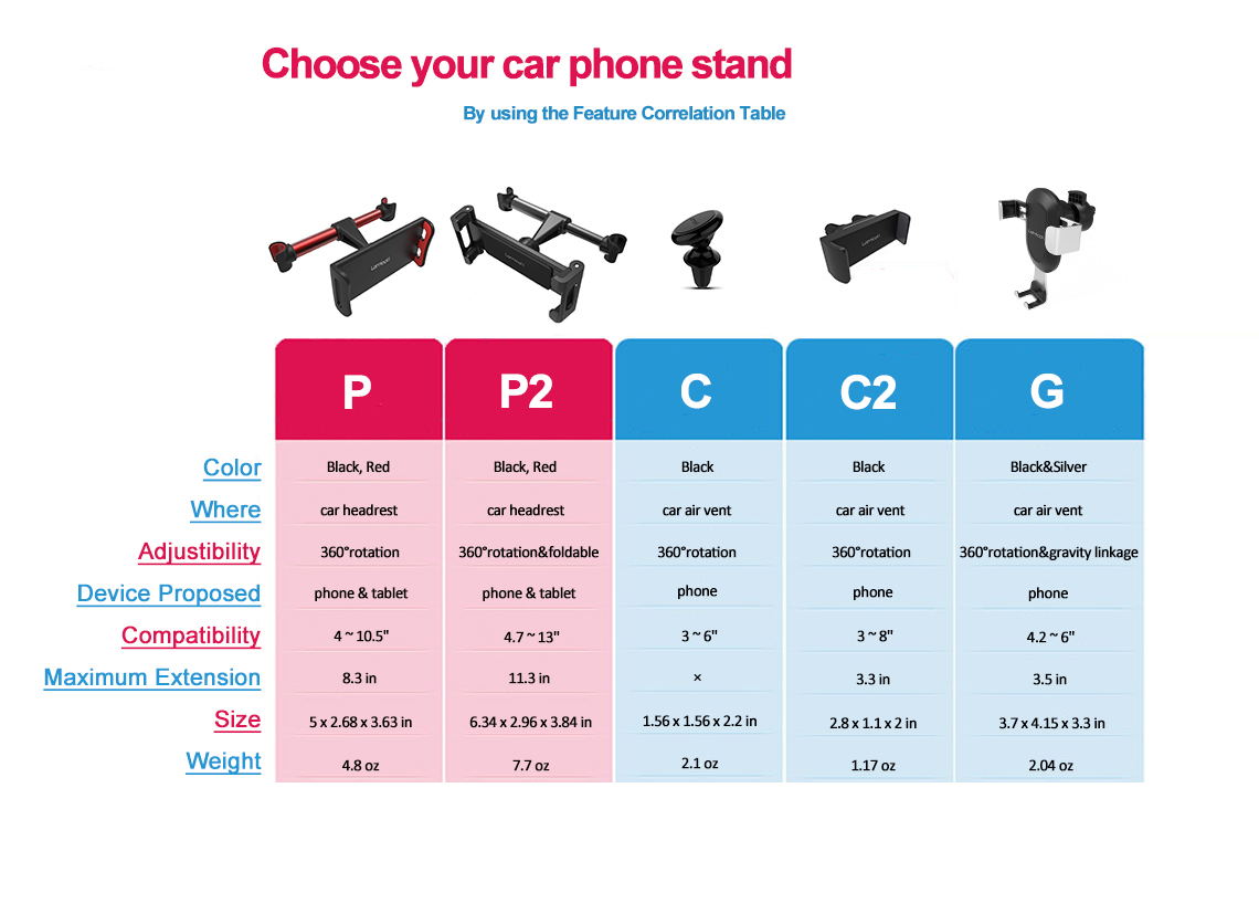 car phone stand correlation table