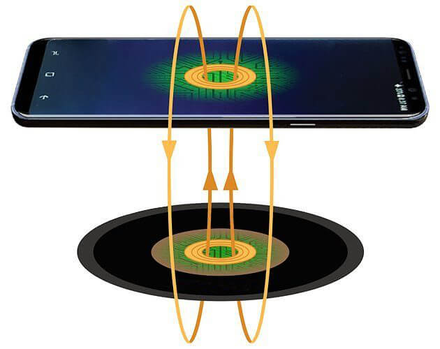 Physics of Wireless Charging